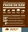 Hrana-caini-Acana-Ranchlands-fara-cereale-ingrediente-vita-miel-porc-bizon