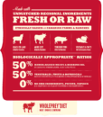 hrana-caini-acana-classics-red-carne-rosie-de-vita-angus-si-porc-fara-cereale-inalt-glicemice-pentru-toate-rasele-si-taliile-hranaacana-ro-compozitie